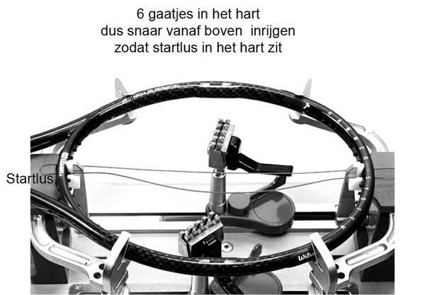 Startlus