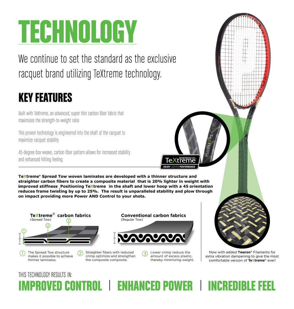 Textreme technologie